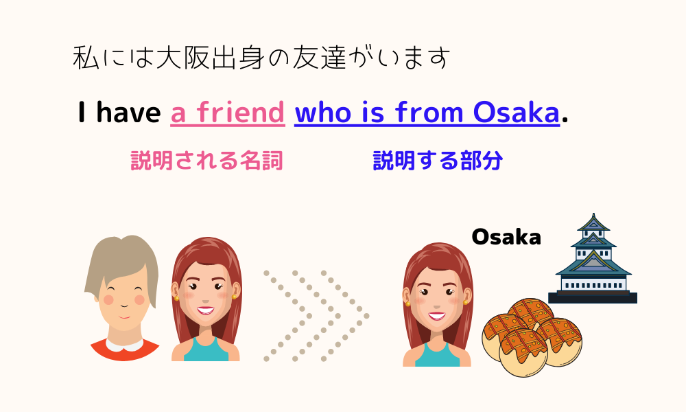 I have a friend who is from Osaka